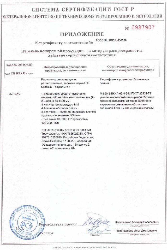 Приложение к сертификату на норийные ремни 2018-2021 годы
